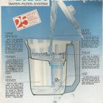 Water Filter system in Pakistan